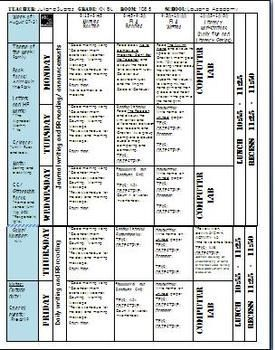 Lesson Plan Template Perfect If You Are Teaching All Subjects - Special education teacher lesson plan template