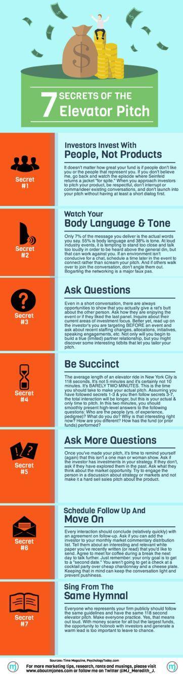 C06 business elevator pitch (worksheet)   Work   Pinterest   Pitch ...