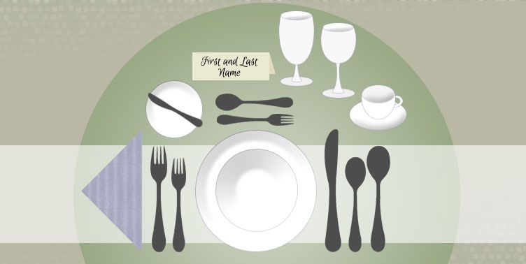 Rules Of Table Etiquette In High Society Infographic Jes