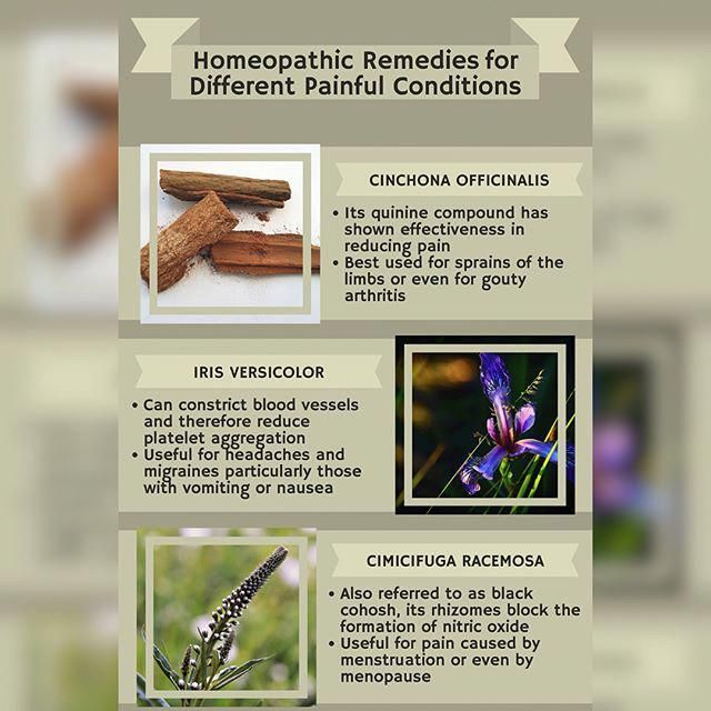 Homeopathic Medicines For Painful Conditions #tlcdietplan