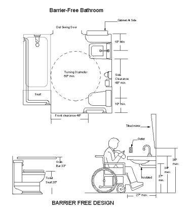 Barrier Free Design Barrier Free Design Room Layout Design