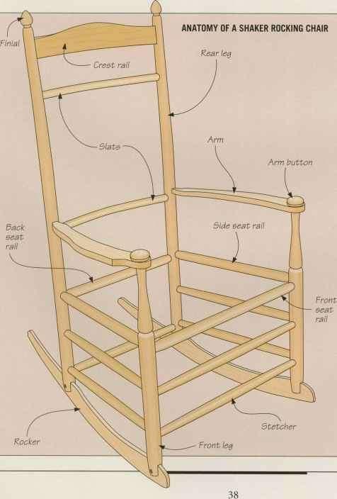 Shaker Rocking Chair Shaker Furniture Furniture Making Blog Shaker Furniture Rocking Chair Plans Rocking Chair