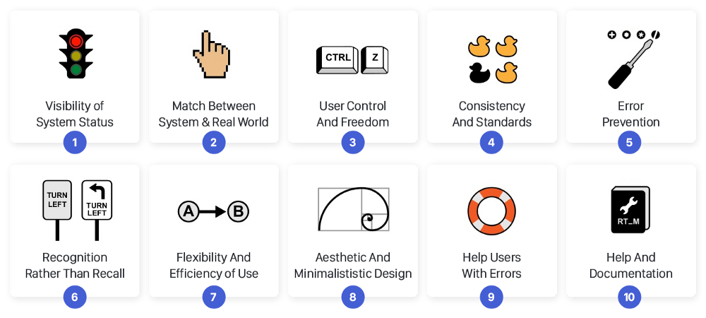 10 Usability Heuristics Every Designer Should Know Heuristic Evaluation Usability Interactive Design