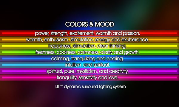 Room Colors and Moods Psychology Life Hacks Infographics