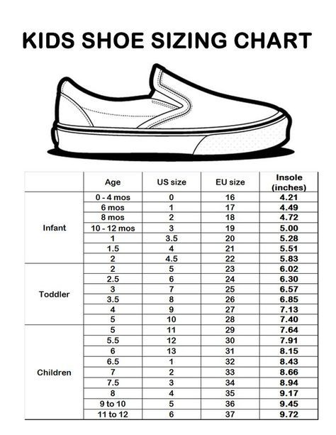 Infant Shoe Size Chart I Can Never Keep It Straight Google Search