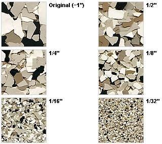 Torginol Colorflakes Polyaspartic Floor Coatings