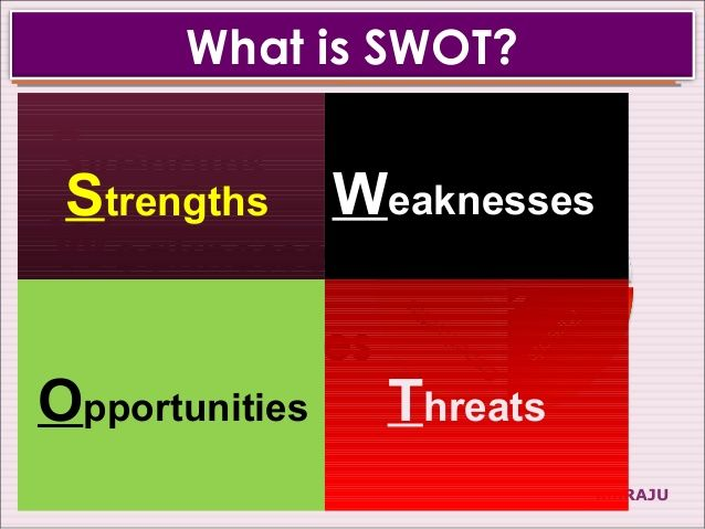 Interactive Teaching Techniques  Swot Analysis  Teaching