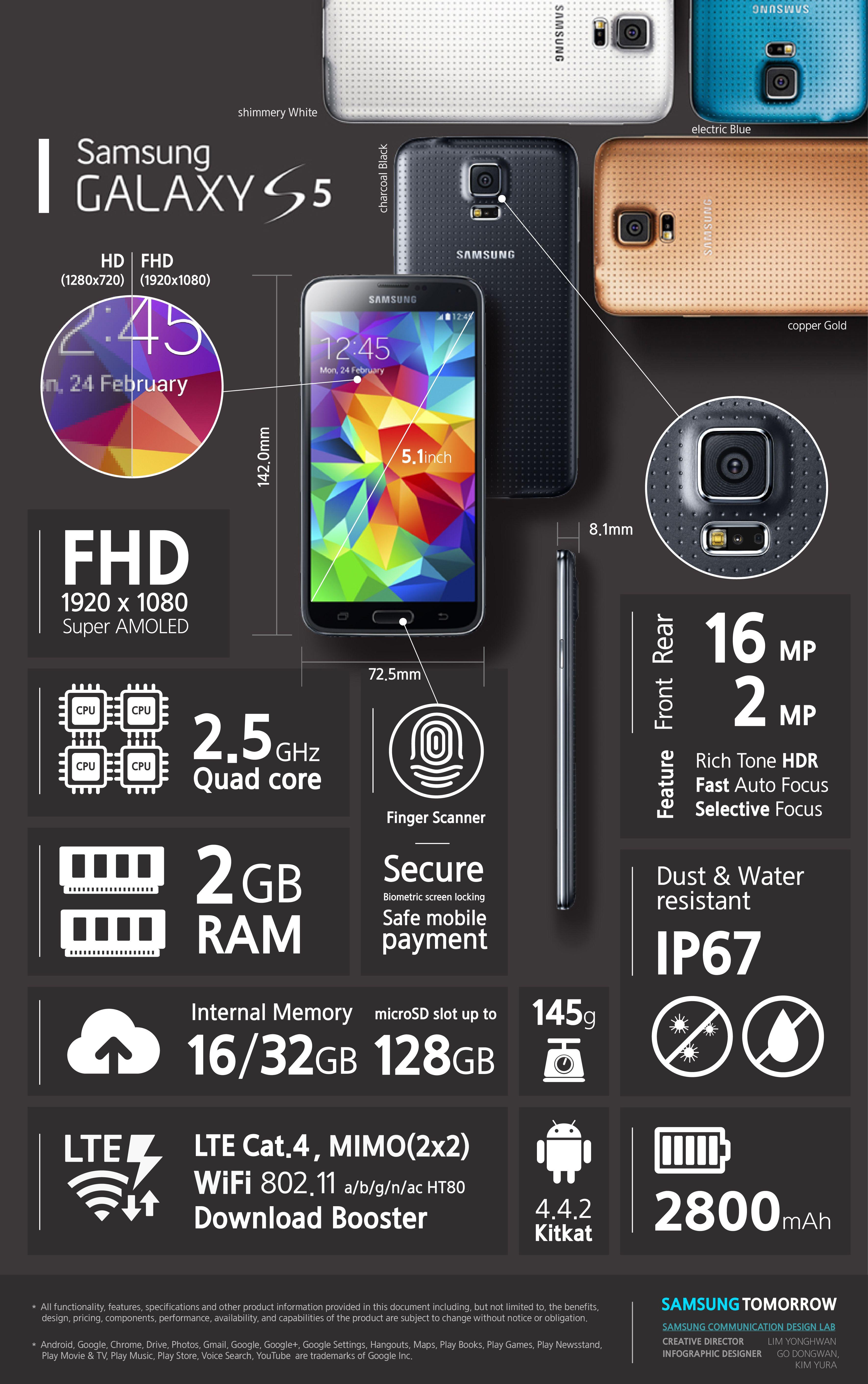 cf82c6402df Pin by Jakub Buszyński on Smartphones specs | Samsung, Samsung ...