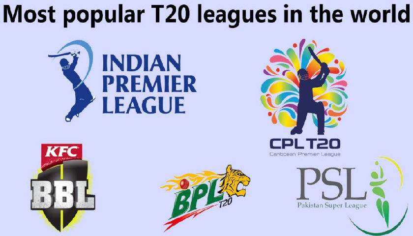 Have a look at top 5 Popular T20 Leagues on Social Media