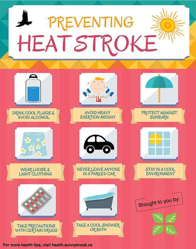essay about heat stroke