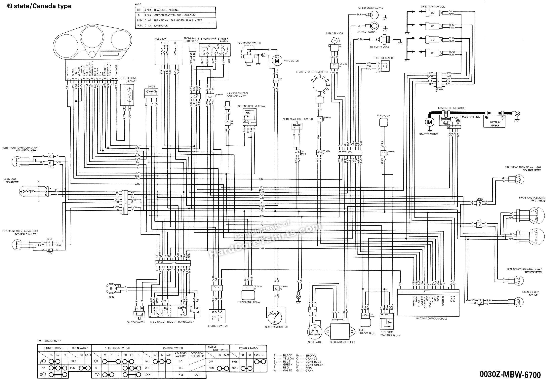 2005 Cbr600rr Wiring Diagram Di 2020