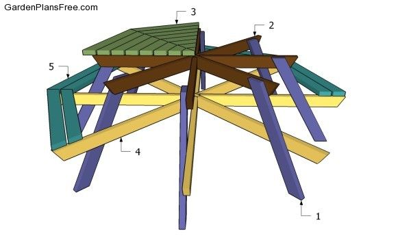 Octagon picnic table outdoor furniture plans pinterest for Complex table design