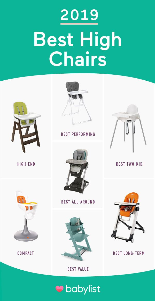 10 Best High Chairs That Are Safe And Easy To Clean In