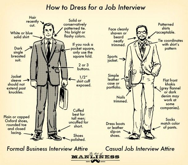 how to do an interview