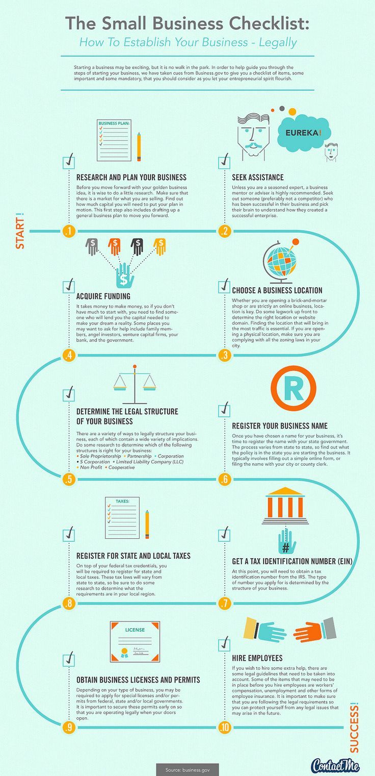 The Ultimate Startup Small Business Checklist [Infographic