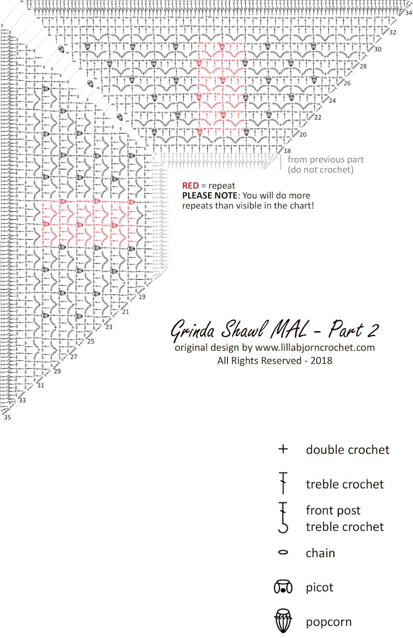 Grinda MAL: Part 2 (English UK) | Shawl | Pinterest | Crochet ...