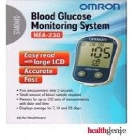 Pin on Blood Glucose Monitoring System