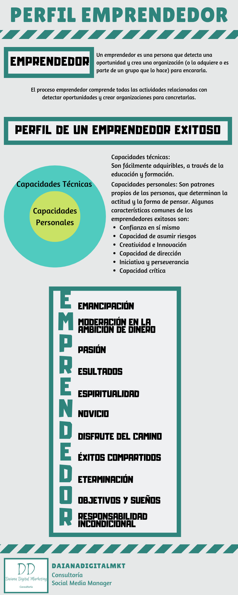 Pin De Biblioteca Liceo Salvador Umañ En Emprendedores Como Ser Emprendedor Emprendedores Exitosos Emprendedor