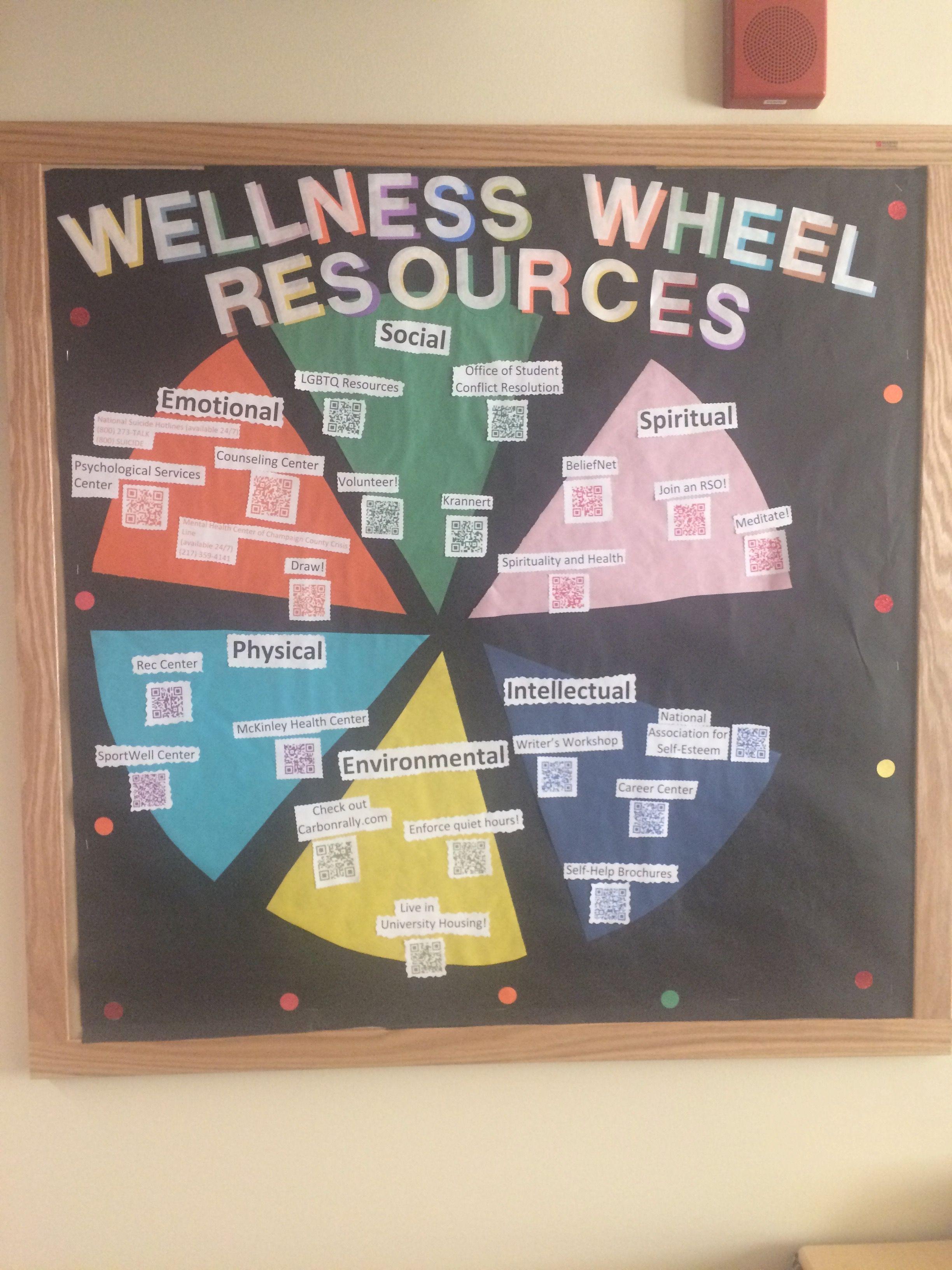 Health And Wellness Resources Ra Bulletin Board University