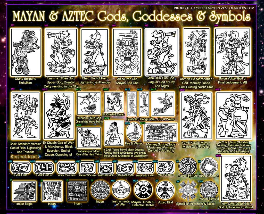 Mayan Aztec Gods Goddesses And Symbols With Images Mayan
