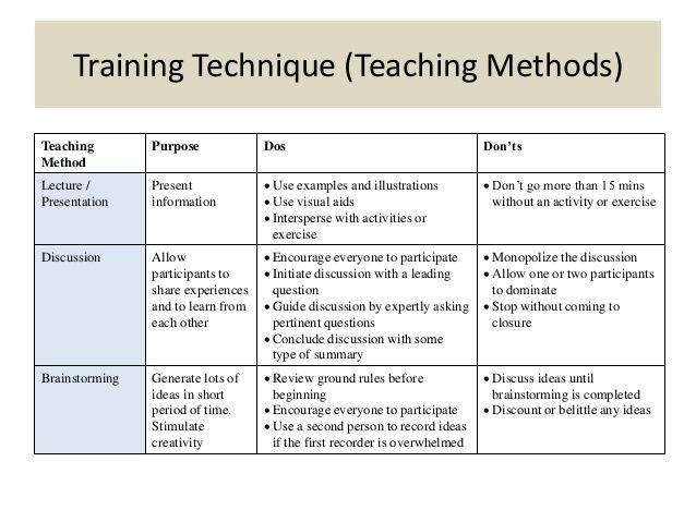 Module 2a lesson plan basic instructional skills Good Teacherin - resume lesson plan