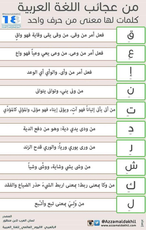 Sign In Learn Arabic Language Arabic Language Learn Arabic Alphabet