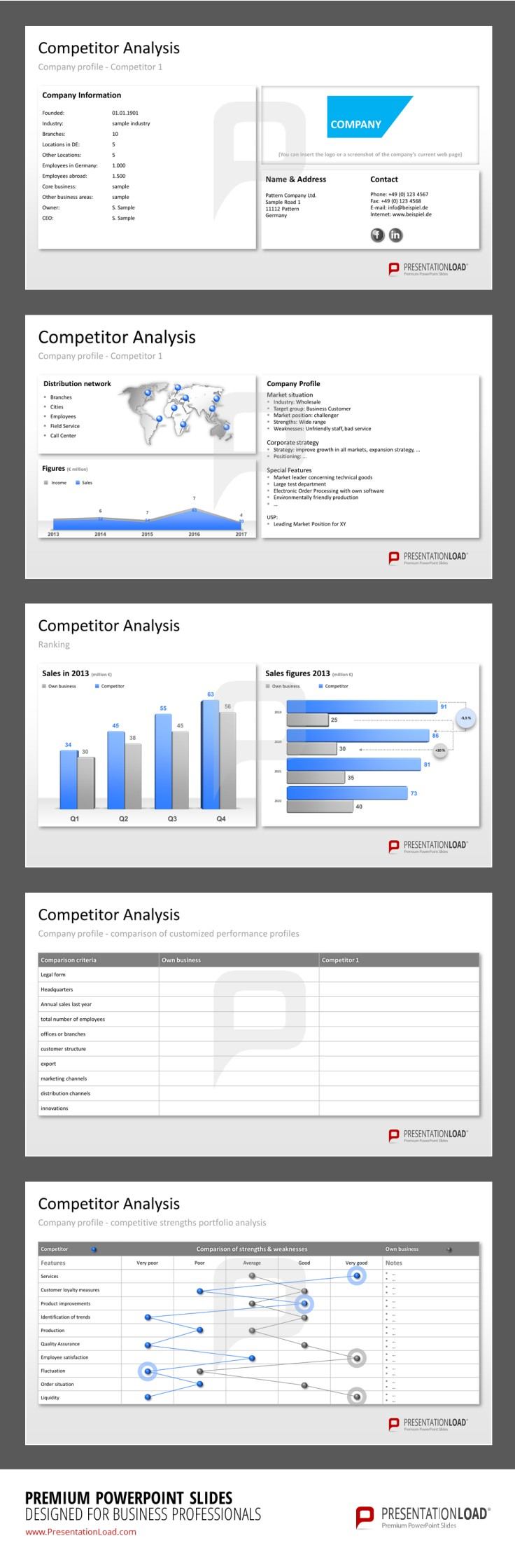 Competitor Analysis Powerpoint Templates Create Detailed Company