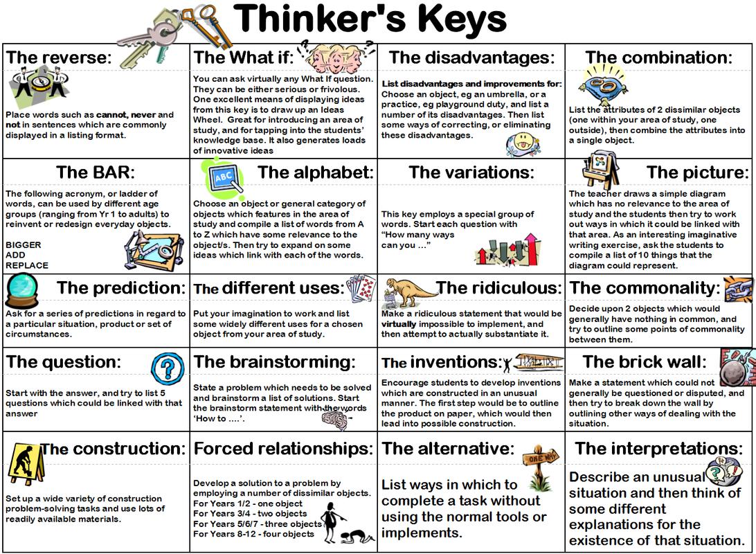 Thinker Keys