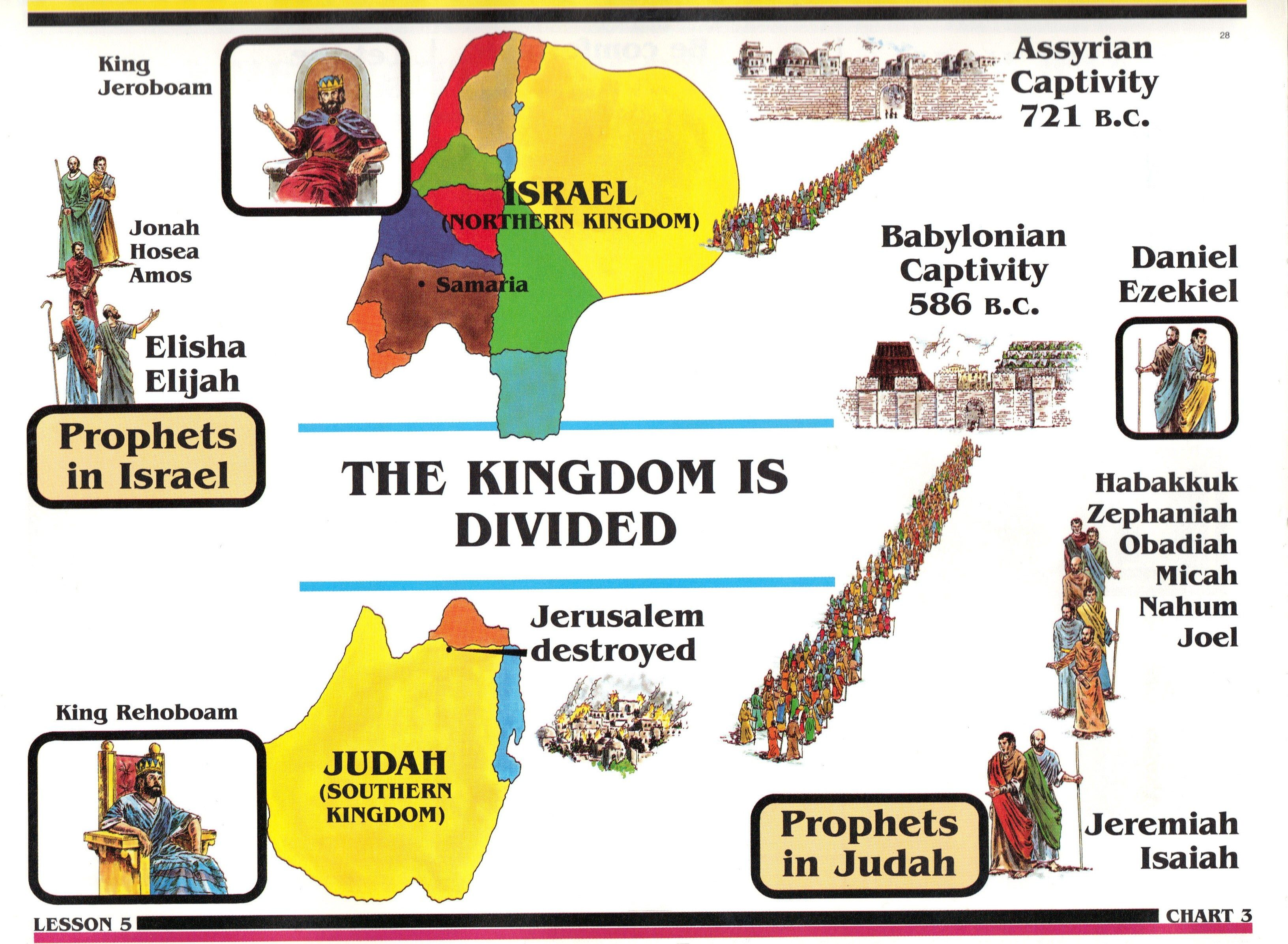 Divided Kingdoms