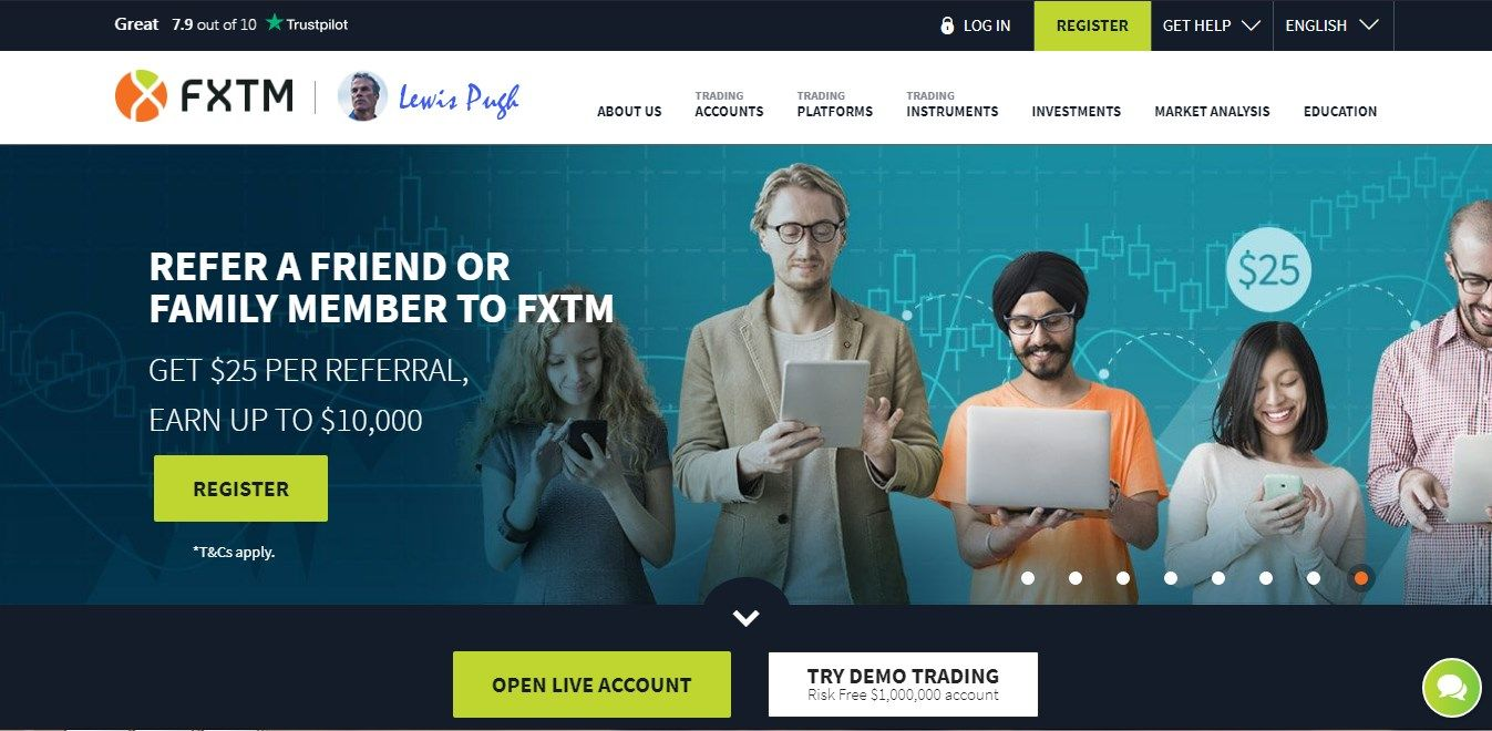 Fxtm Global Online Financial Trading And Investing Online