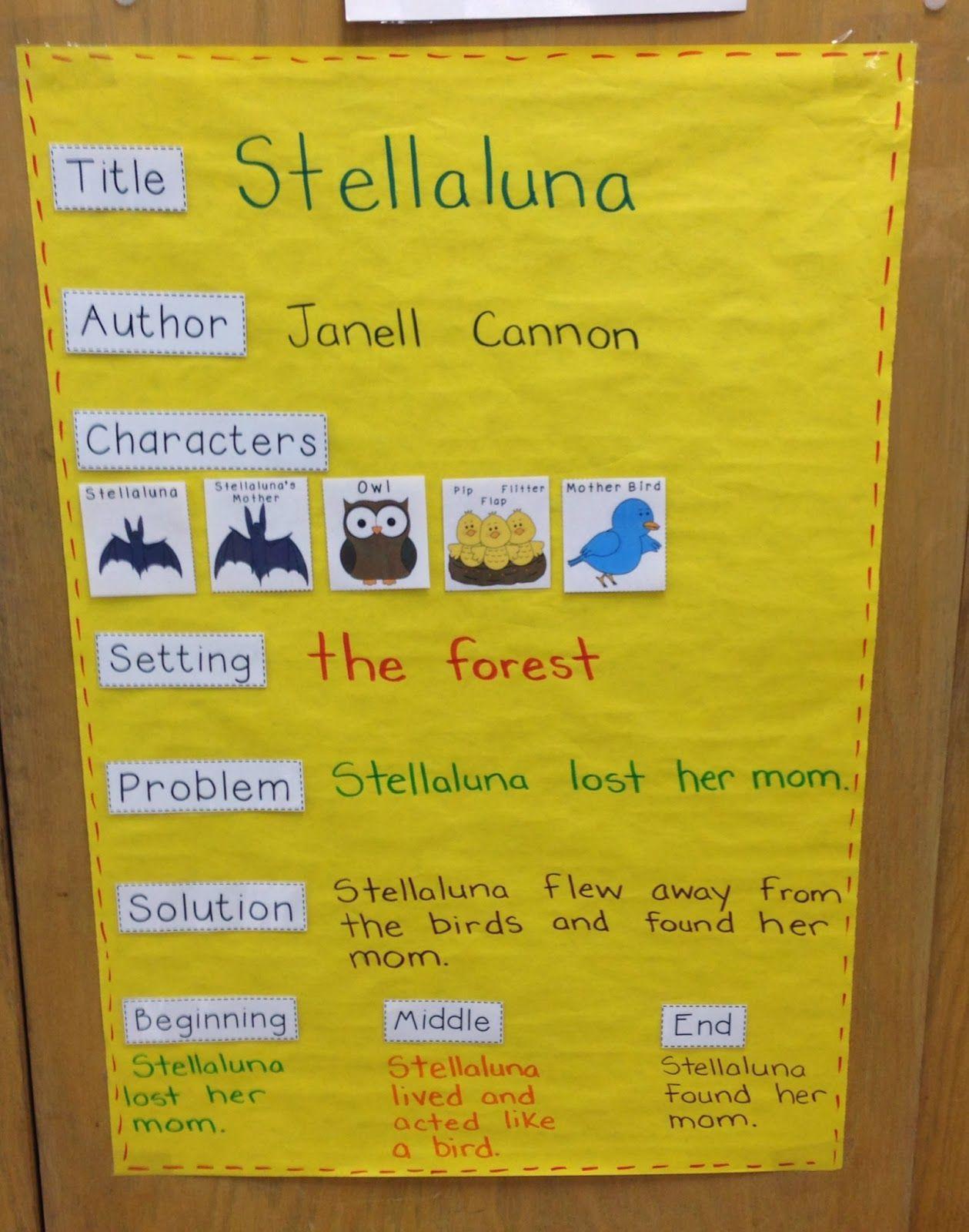 stellaluna venn diagram activity how to draw business process bats unit tons of math writing and literacy activities