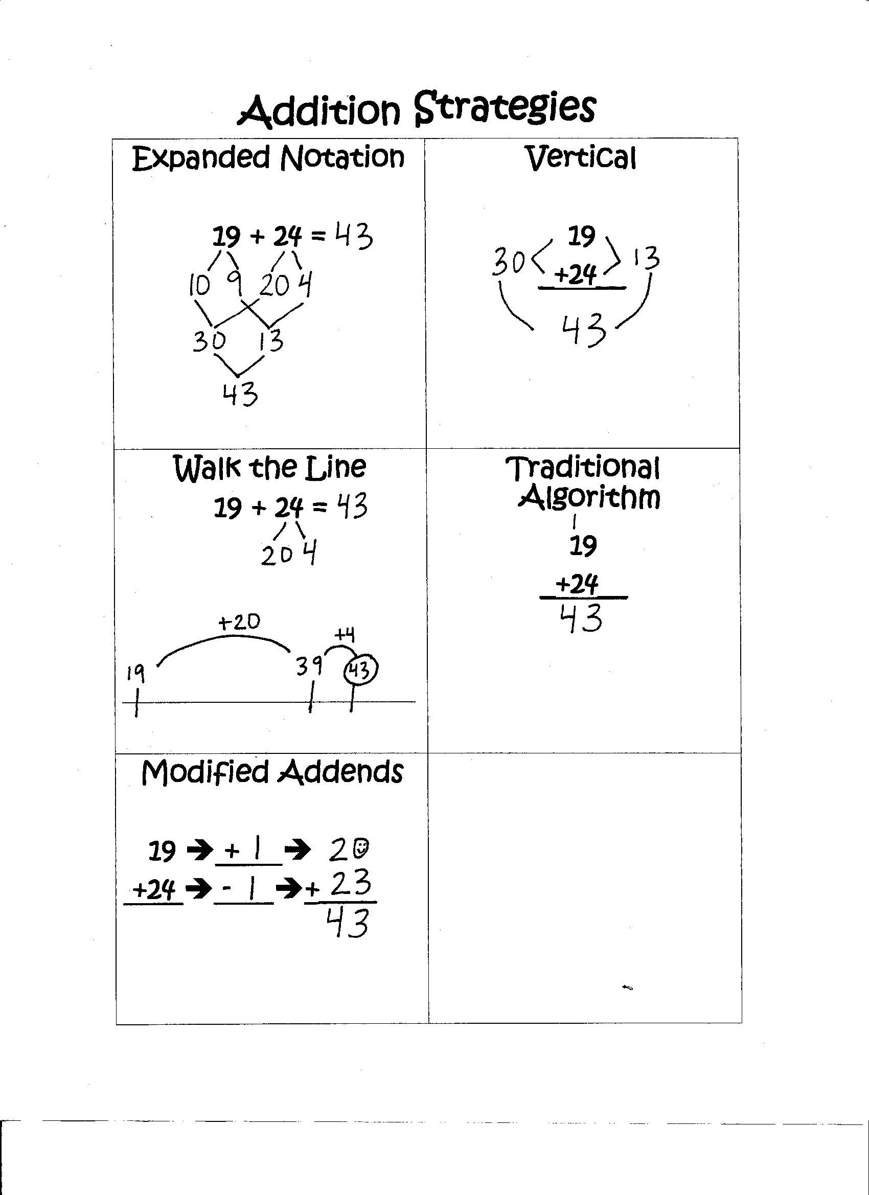 Here\'s a page that outlines different strategies for addition ...