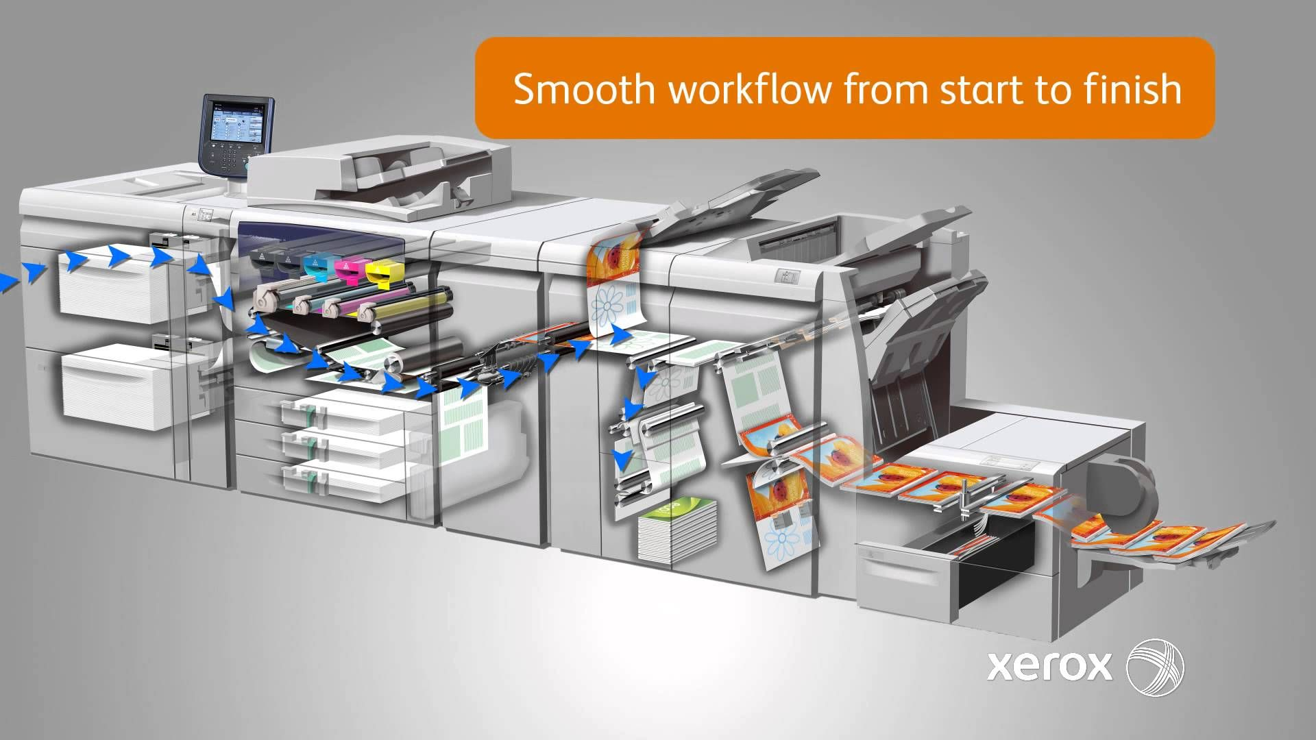 Xerox Color C75 Press Overview Color Home Decor Multifunction