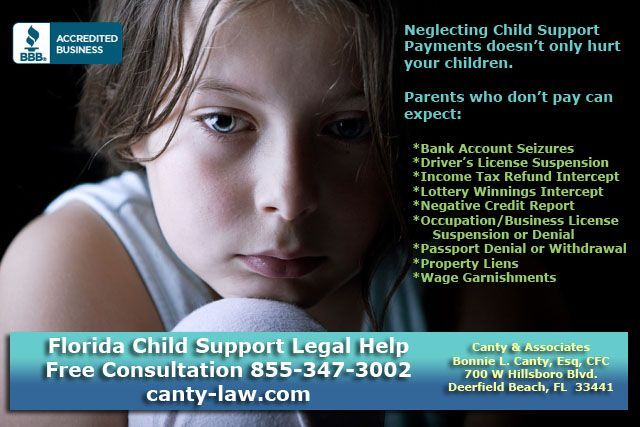 Calculate Child Support Payments  Child Support Calculator - Its not