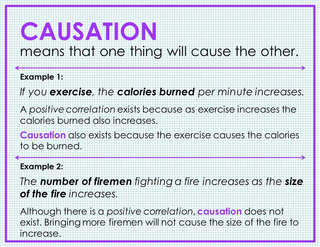 50 Correlation Vs Causation Worksheet In