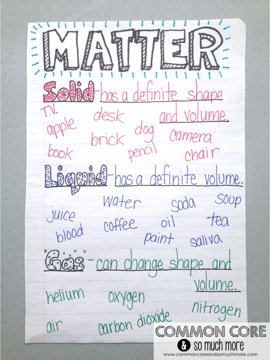 Matter Unit And Anchor Chart  Anchor Charts Chart And Students