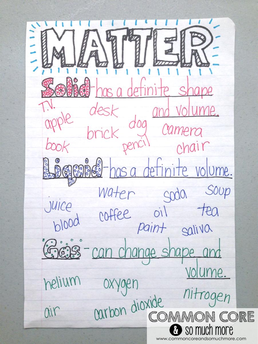Matter Unit and Anchor Chart Matter science, Third grade