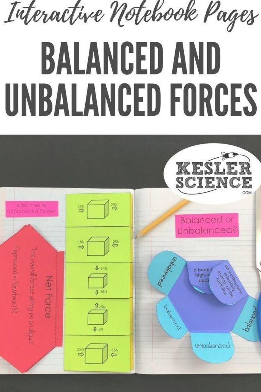 Identify if various scenarios represent balanced or