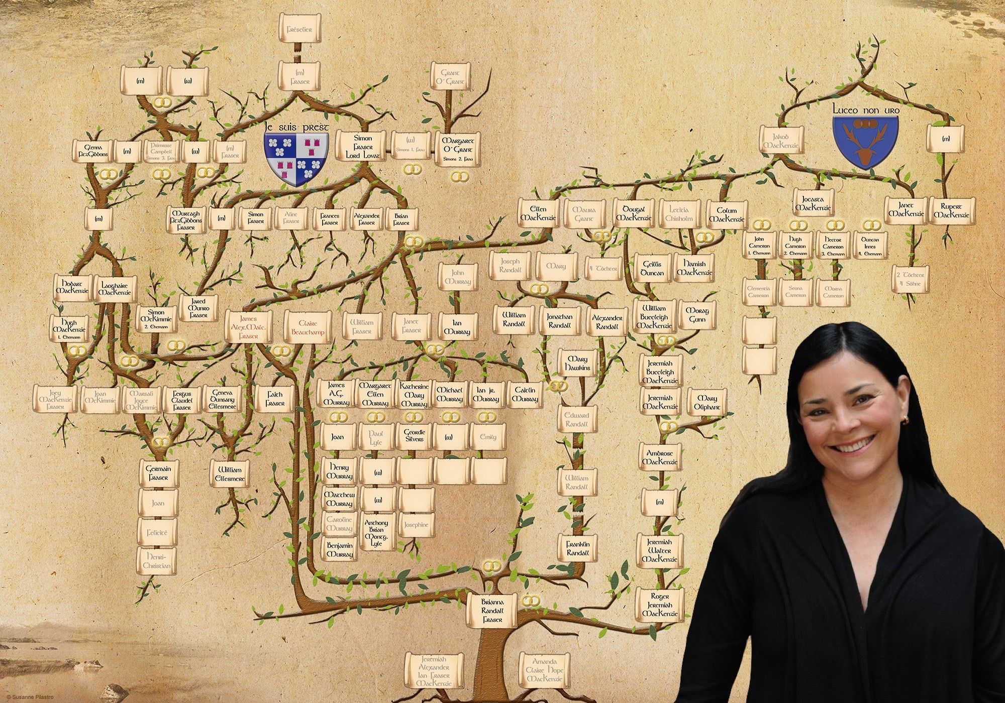Outlander Family Tree Family Tree Genealogy Outlander Career Books