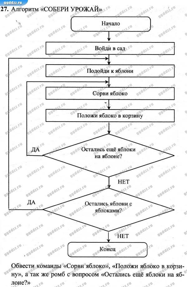 Литература 11 класс учебник журавлев 210 cnh