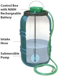 Www Rainharvest Com When You Harvest Your Own Water You Can Lose The Water Pressure That Lets You Solar Powered Water Pump Rain Water Collection Rain Barrel