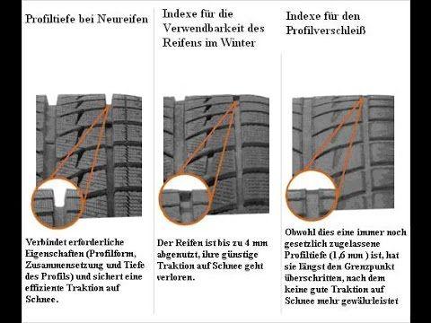 Sommerreifen 205 55 R16 Der Reifen Eines Rades Ist Der Aussere Umfang Und Die Laufflache Er Ubertragt Die Krafte Zwischen Rad Und Strasse Reifenaufstan Chaine