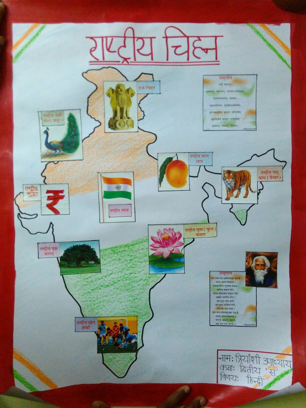National Symbols Of India With Images