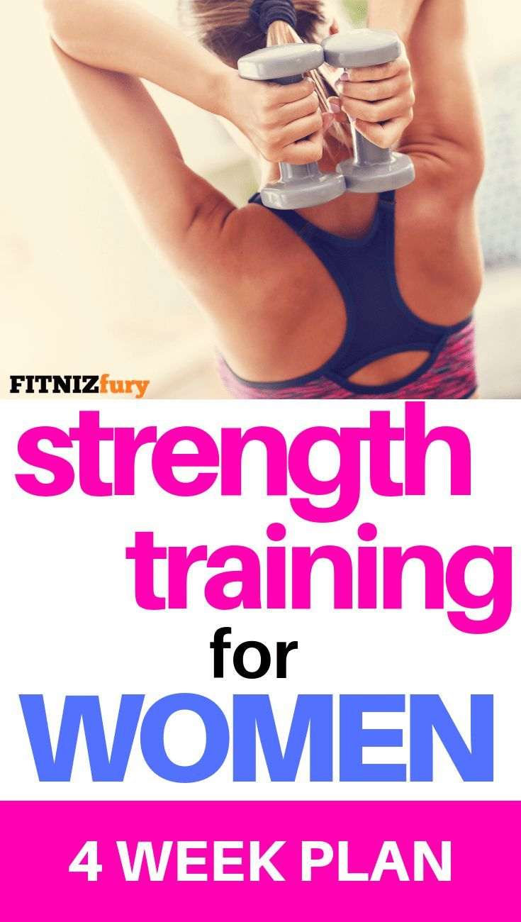 4 Week Strength Training Plan for Beginners. Home or Gym