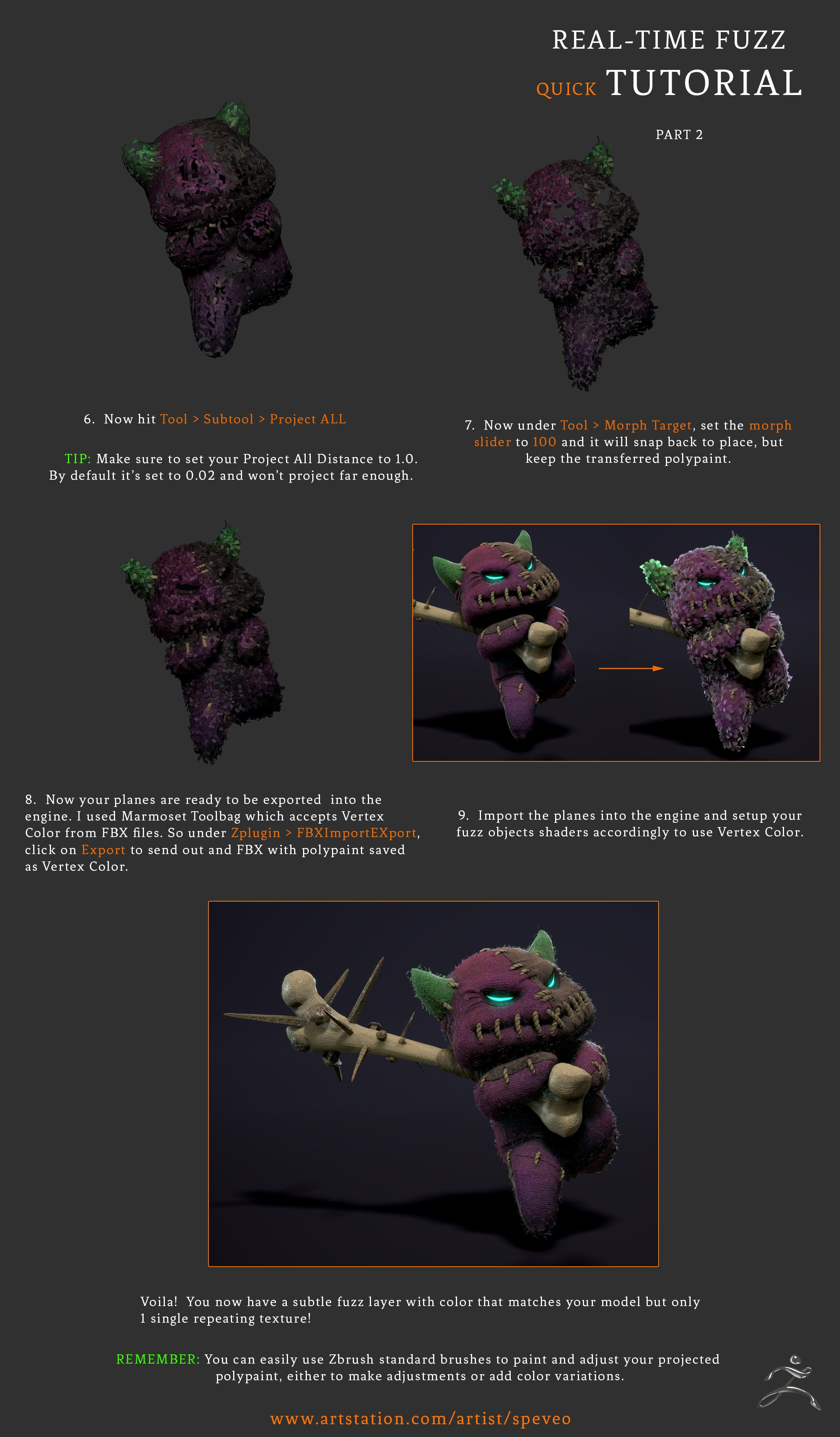The Pixie Trickster   zbrush tutorial   Zbrush, Zbrush tutorial, 3d