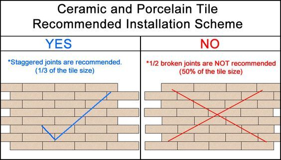 Porcelain And Ceramic Tiles Exclusive Series Porcelain Tile Installation Instructions Tile Installation Porcelain Tile Wood Tile