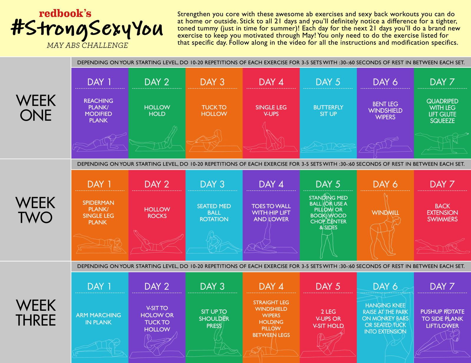 REDBOOKs StrongSexyYou May Abs Challenge is Here