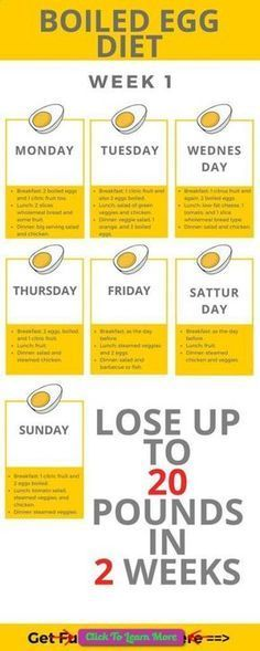 Does 7 day weight loss pill work photo 1