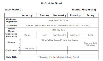 Toddler Lesson Plan Overview Toddler Lesson Plans Lesson Plan - Creative curriculum lesson plan template for infants and toddlers