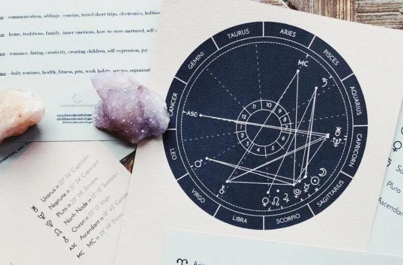 كيف اقرأ خريطتي الفلكية والتعرف علي رموزها ودلالاتها بوابة الأسرار Taurus Aries Capricorn Pisces